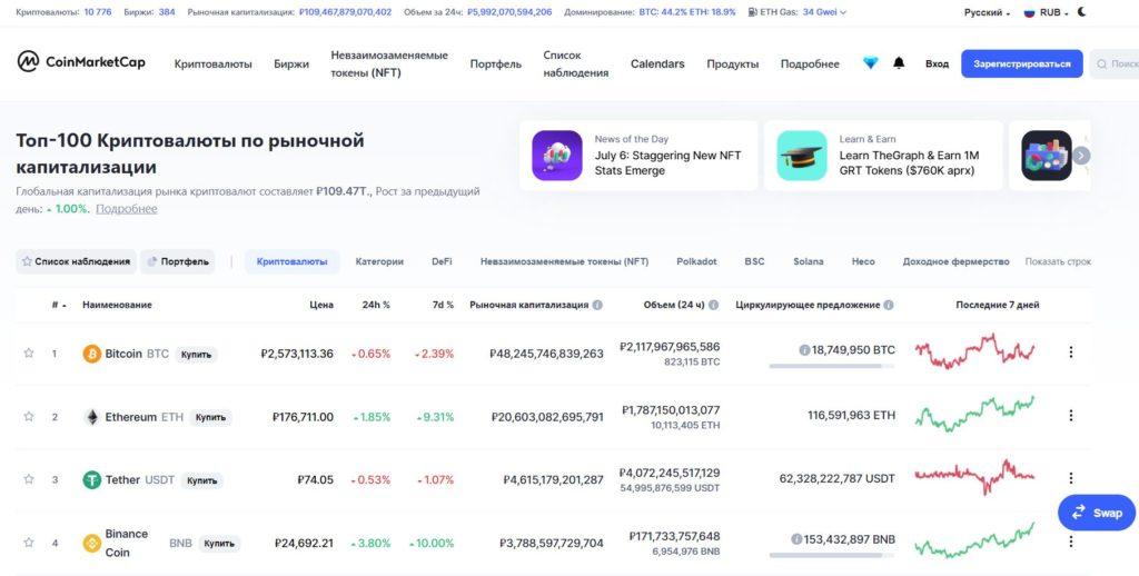 CoinMarketCap - веб-сайт для отслеживания цен на криптоактивы