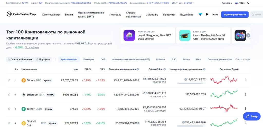 Коинмаркеткап - платформа CoinMarketCap