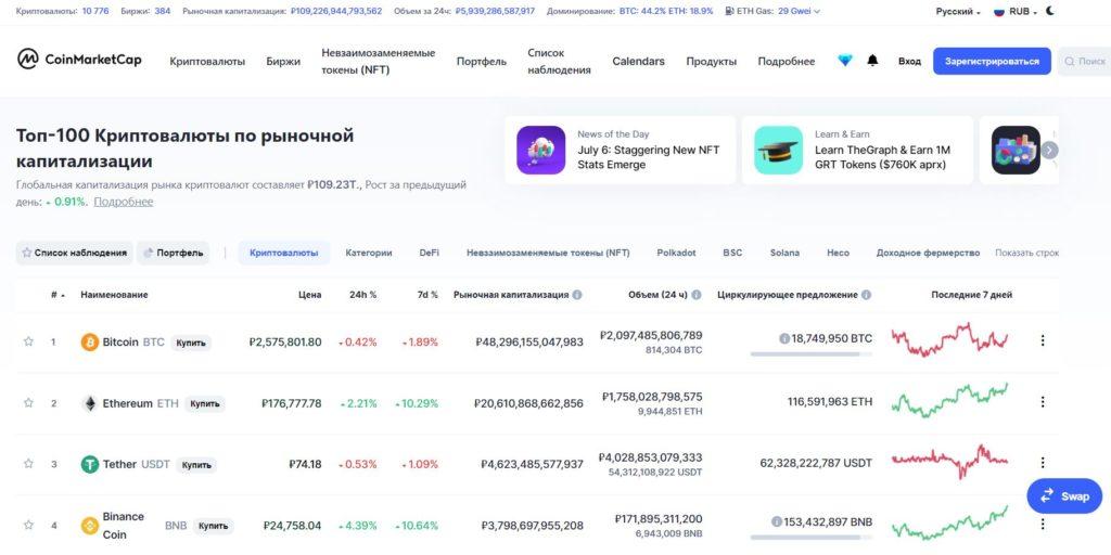 Коинмаркеткап официальный сайт - Интернет-ресурс CoinMarketCap